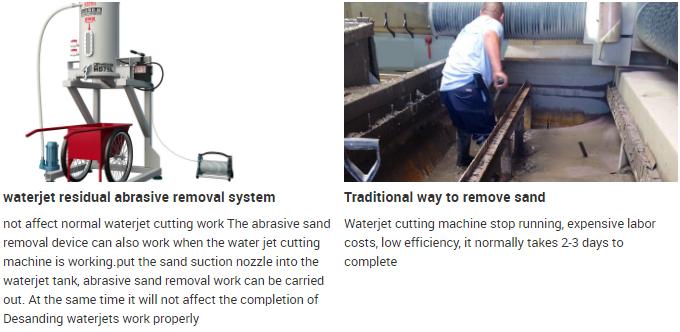 Gantry Type 5 Axis Water Jet Cutting Machine from China